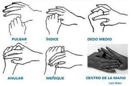dedos-manos-equilibrar